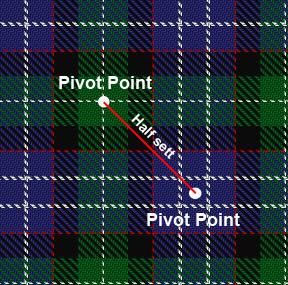 Image shows the pivot points on a symmetrical tartan.
